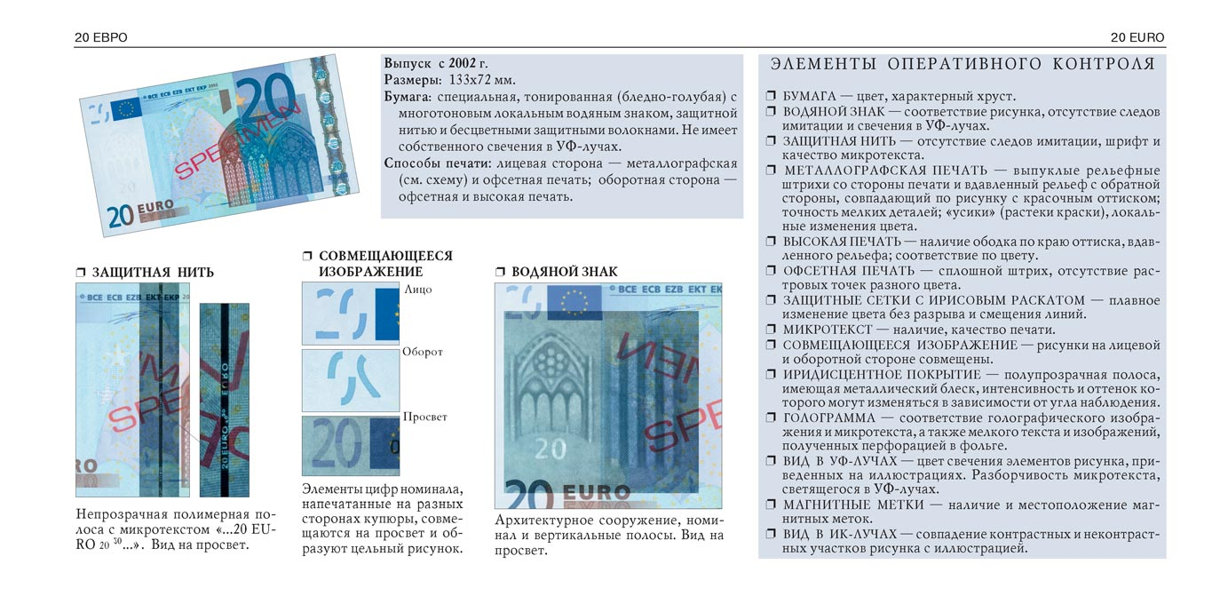 Banknotes reference book
